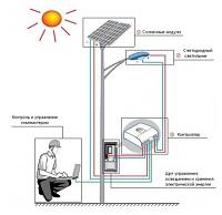 Коммерческое предложение ООО Электротехнологии