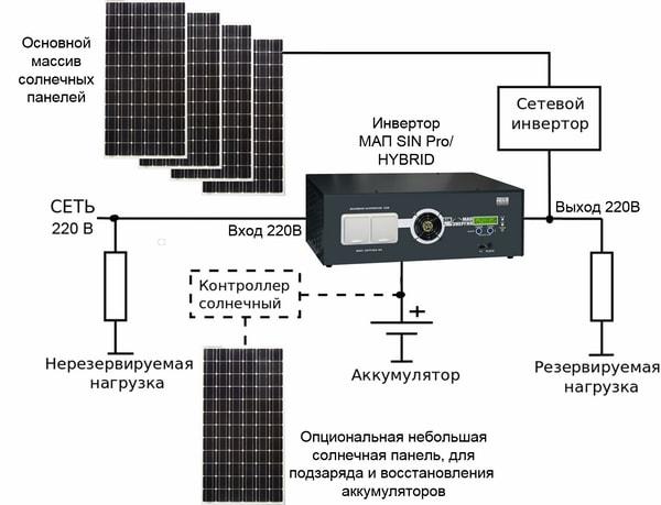 Схема подключения простой солнечной системы