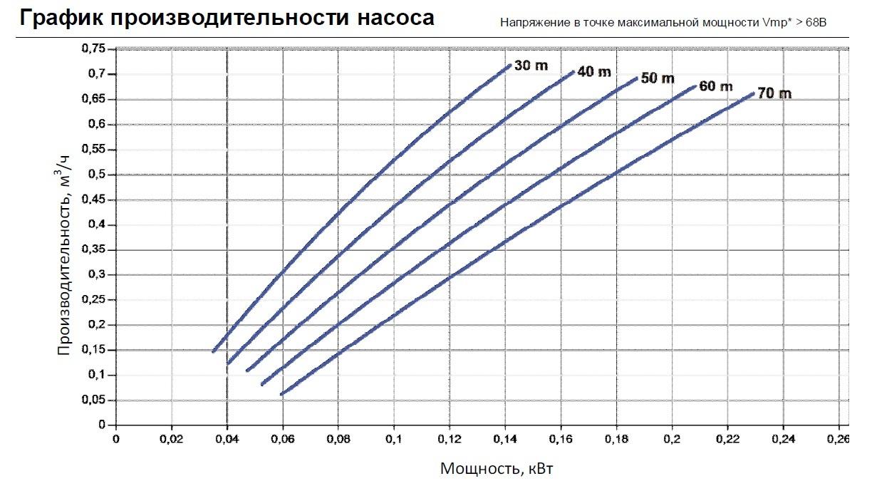 LorentzPS600.jpg